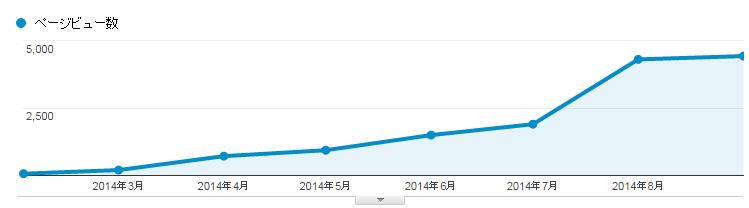 Analytics1026-00