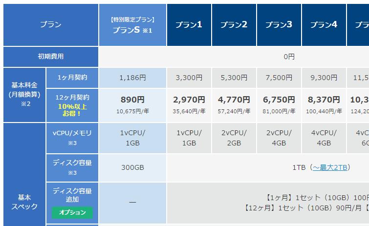 Zenlogic価格表