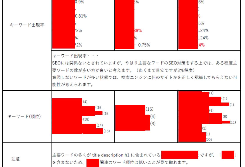 競合調査04